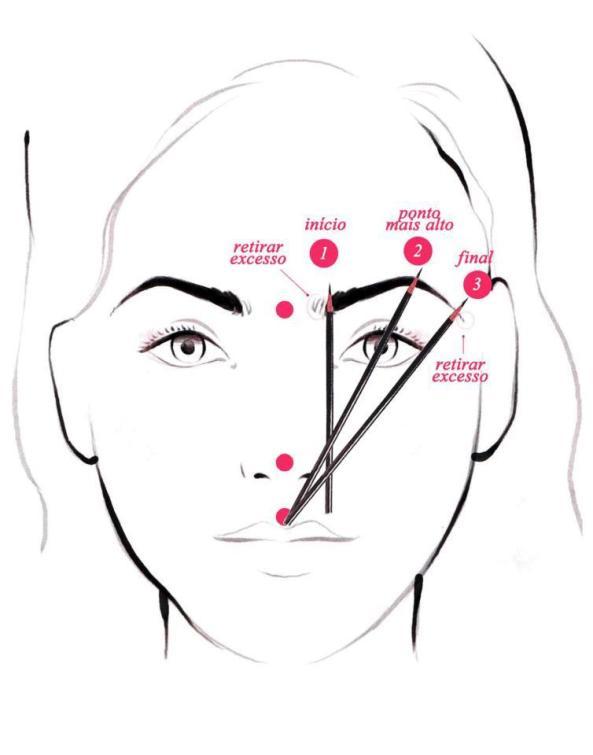 Ideas para diseñar tus cejas