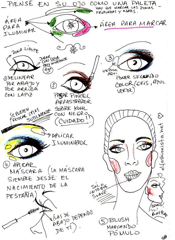 Tips para Maquillaje.