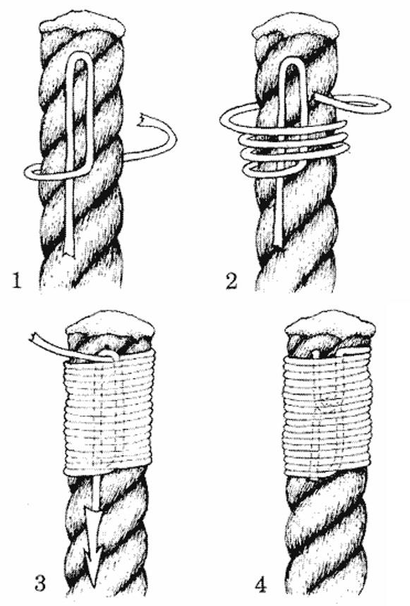 Paso a paso técnica para enrollar el hilo sobre otro, para hacer pulseras.